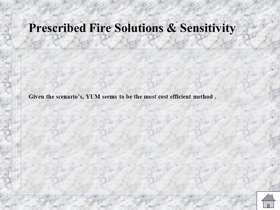 Prescribed Fire Solutions & Sensitivity