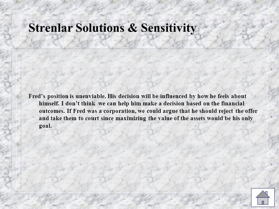 Strenlar Solutions & Sensitivity