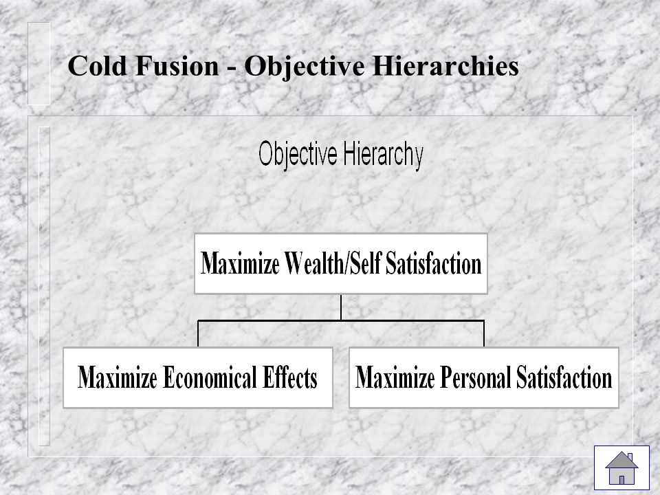 Cold Fusion - Objective Hierarchies