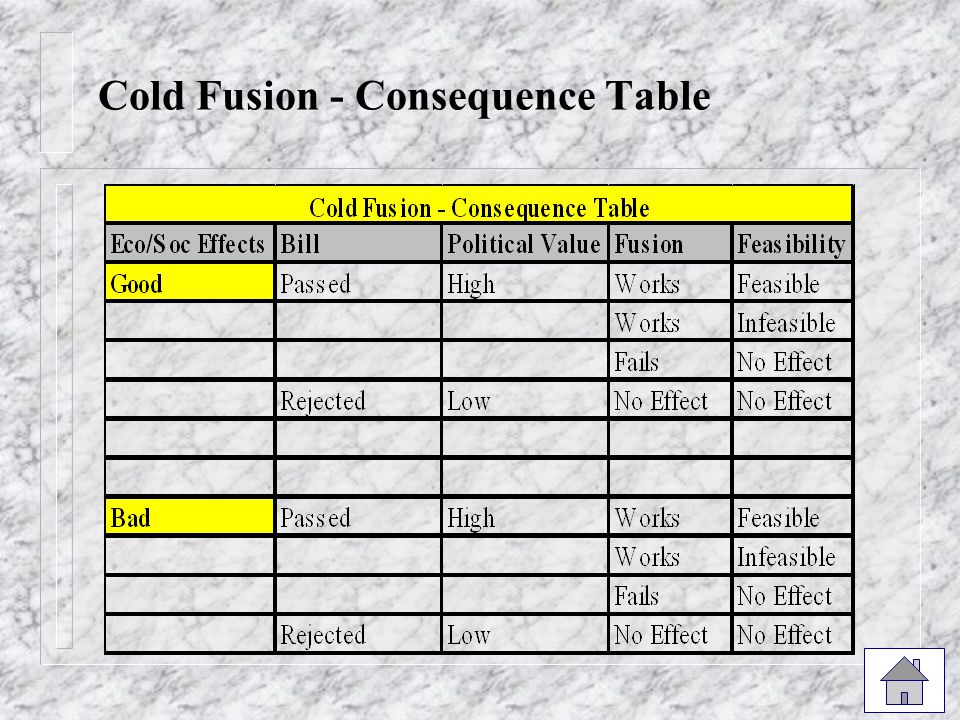 Cold Fusion - Consequence Table