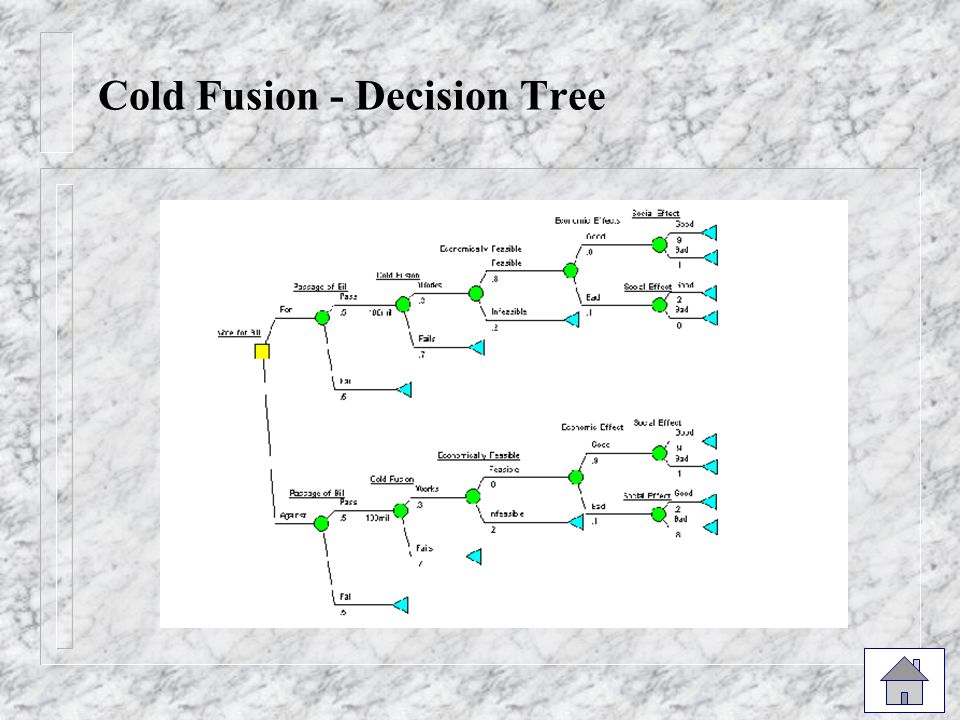 Cold Fusion - Decision Tree