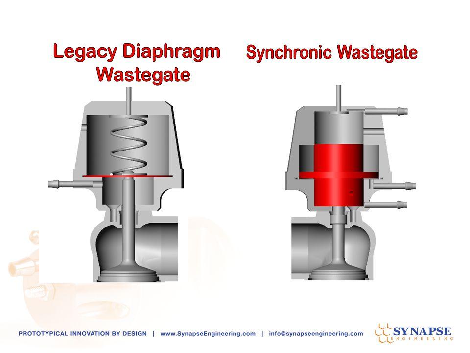 Legacy Diaphragm Wastegate Synchronic Wastegate