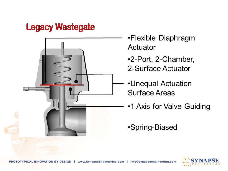 Legacy Wastegate Flexible Diaphragm Actuator. 2-Port, 2-Chamber, 2-Surface Actuator. Unequal Actuation Surface Areas.