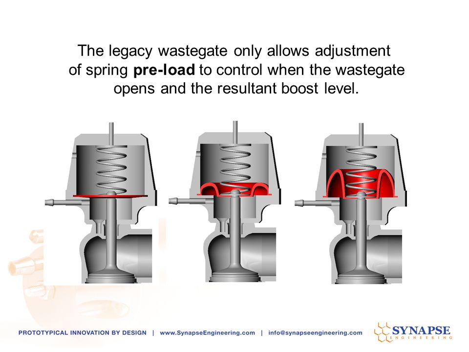 The legacy wastegate only allows adjustment