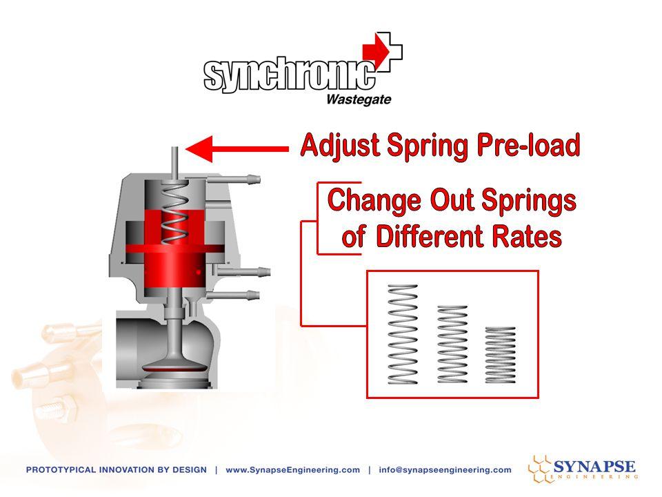 Adjust Spring Pre-load