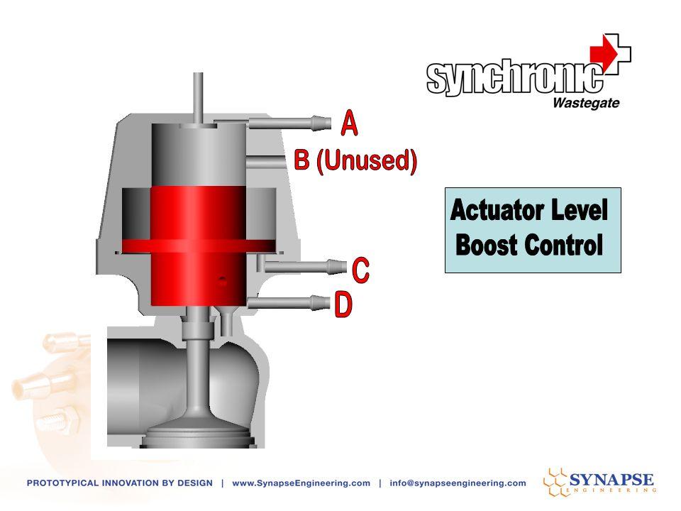 A D C B (Unused) Actuator Level Boost Control