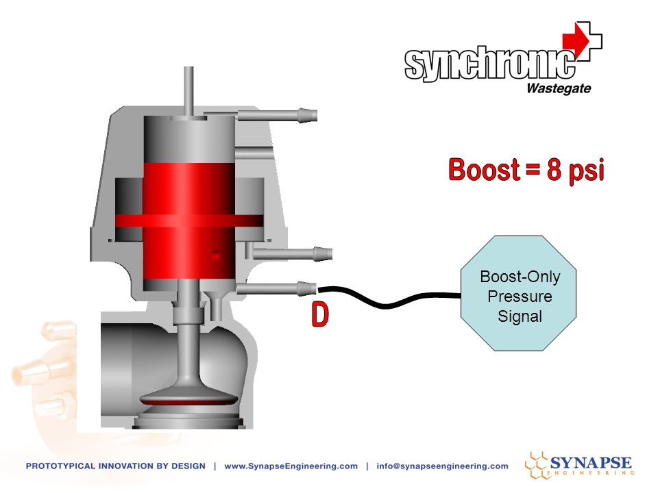 Boost-Only Pressure Signal