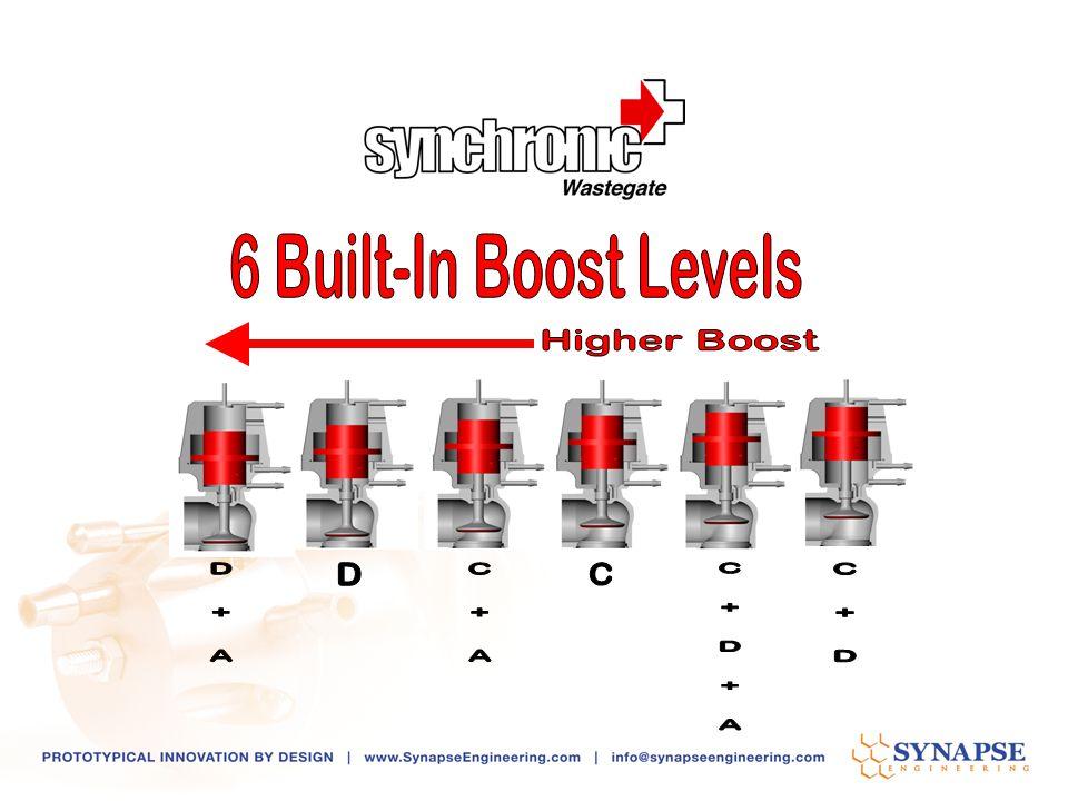 6 Built-In Boost Levels Higher Boost C + D C + A D + A C + D + A C D