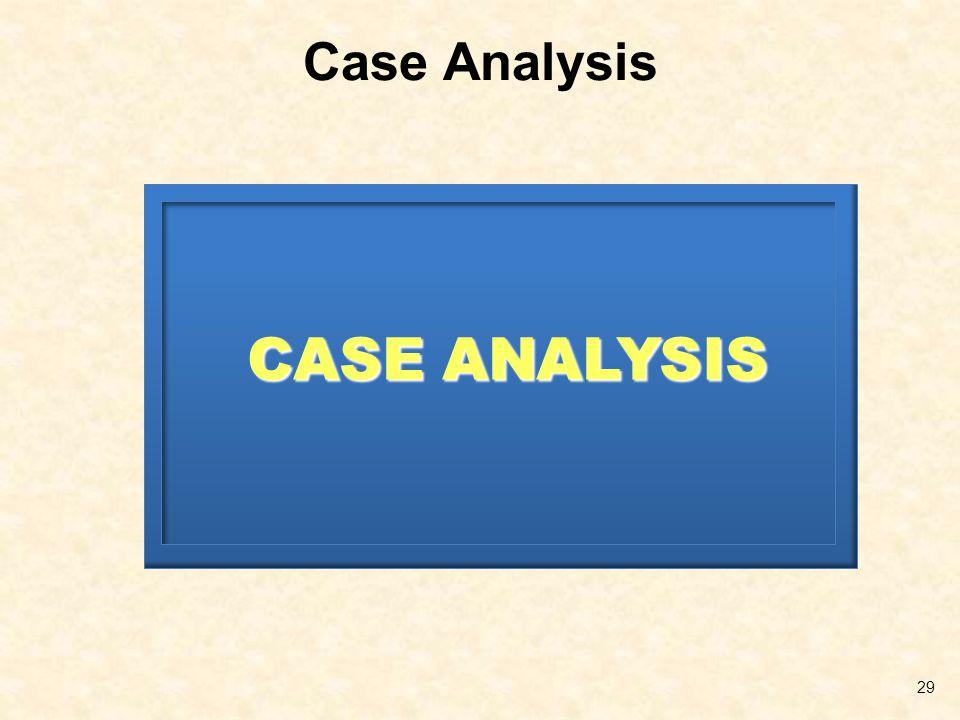 Case Analysis CASE ANALYSIS