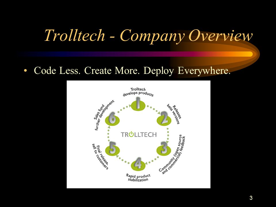Trolltech - Company Overview