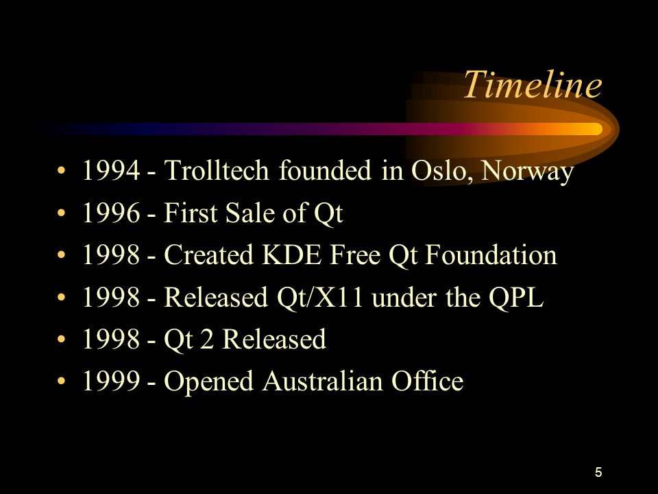 Timeline 1994 - Trolltech founded in Oslo, Norway