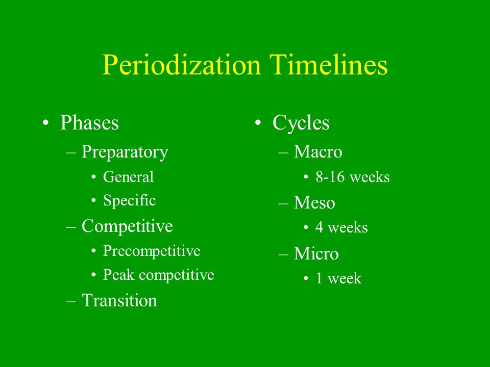 Periodization Timelines