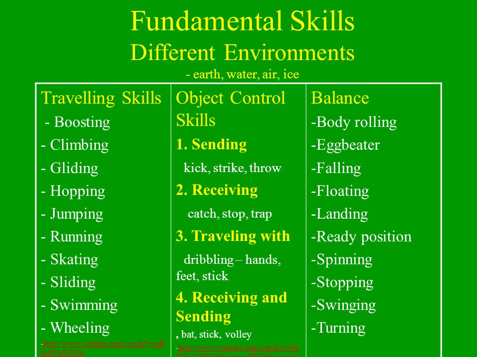 Fundamental Skills Different Environments - earth, water, air, ice