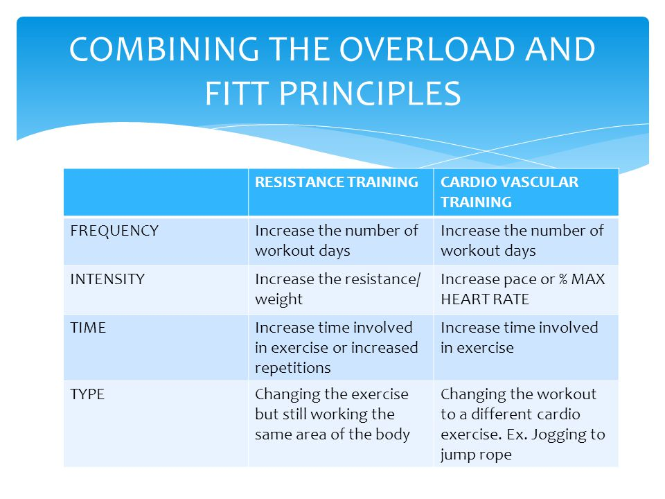 COMBINING THE OVERLOAD AND FITT PRINCIPLES