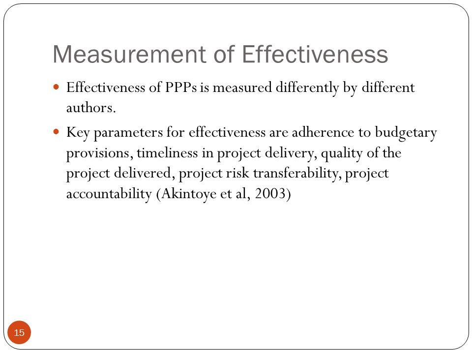 Measurement of Effectiveness