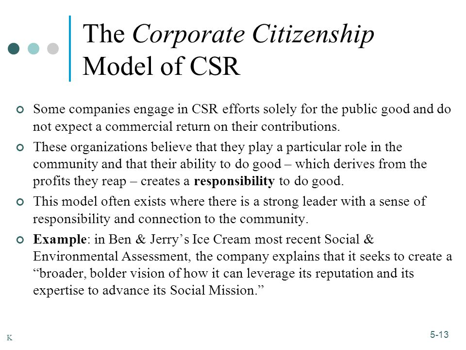 The Corporate Citizenship Model of CSR