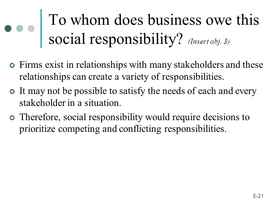 To whom does business owe this social responsibility (Insert obj. 3)