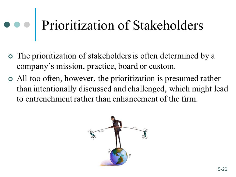 Prioritization of Stakeholders