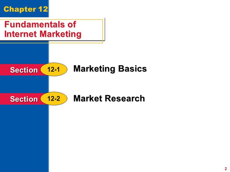 Fundamentals of Internet Marketing