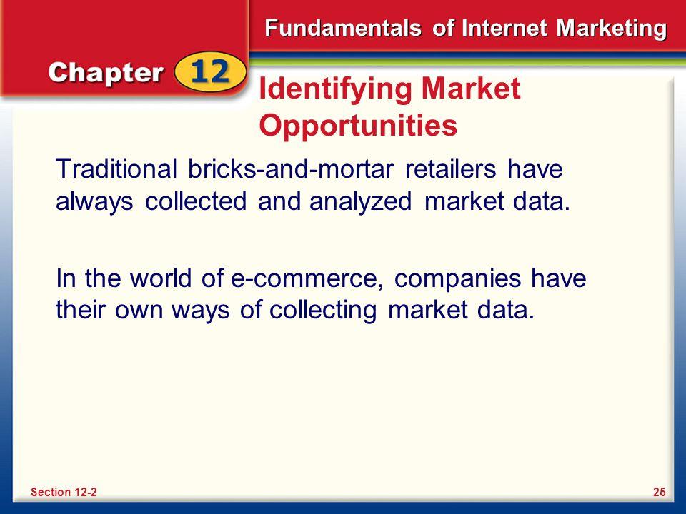 Identifying Market Opportunities