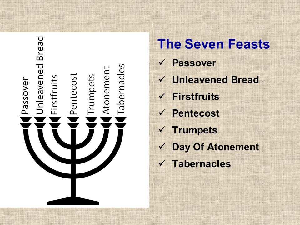 The Seven Feasts Passover Unleavened Bread Firstfruits Pentecost