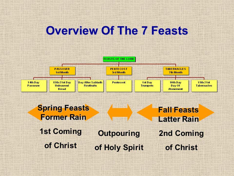 Spring Feasts Former Rain Fall Feasts Latter Rain
