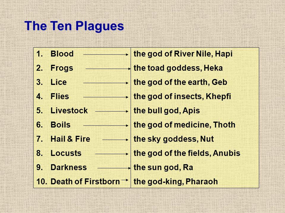The Ten Plagues Blood Frogs Lice Flies Livestock Boils Hail & Fire