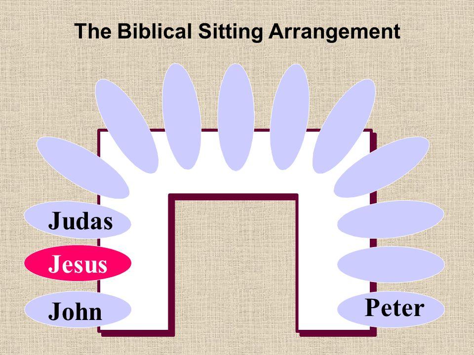 The Biblical Sitting Arrangement