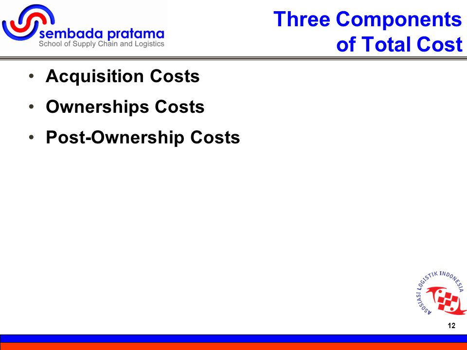 Three Components of Total Cost