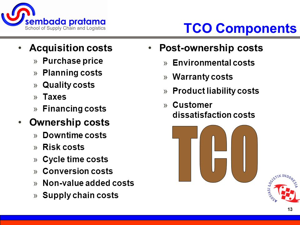 TCO TCO Components Acquisition costs Ownership costs