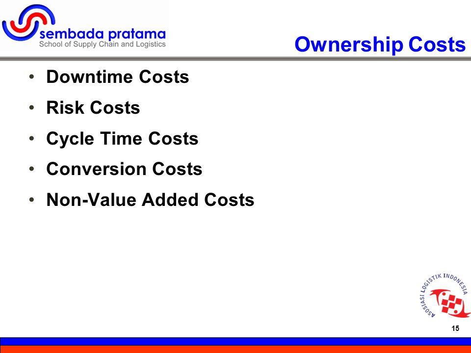 Ownership Costs Downtime Costs Risk Costs Cycle Time Costs