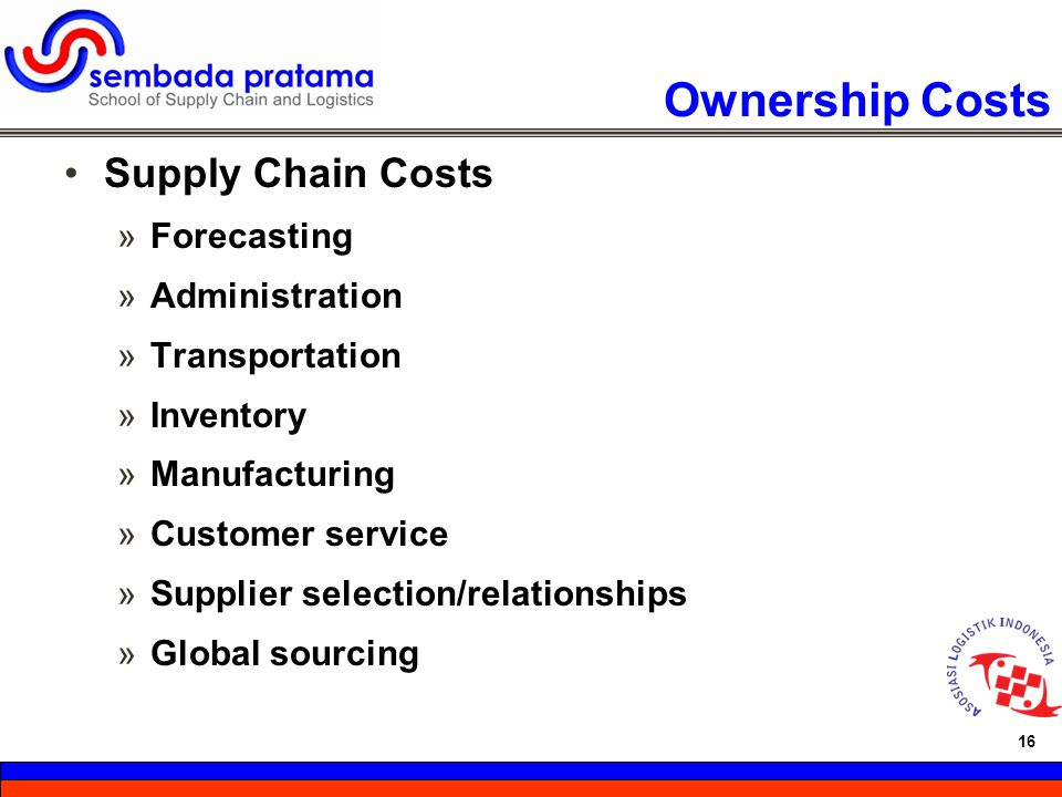 Ownership Costs Supply Chain Costs Forecasting Administration