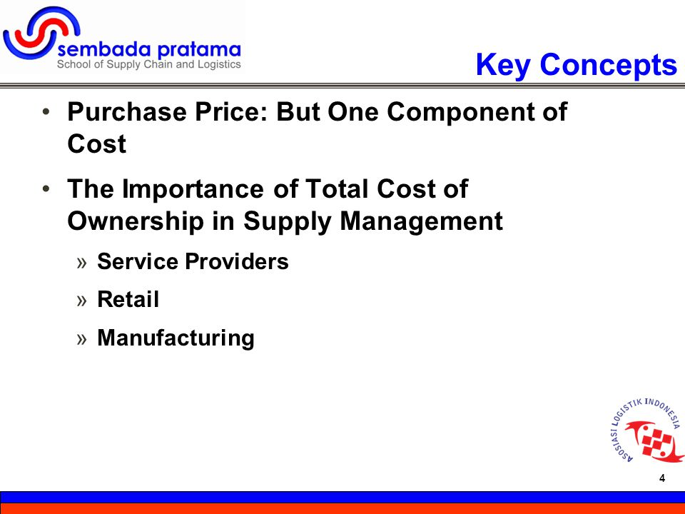 Key Concepts Purchase Price: But One Component of Cost