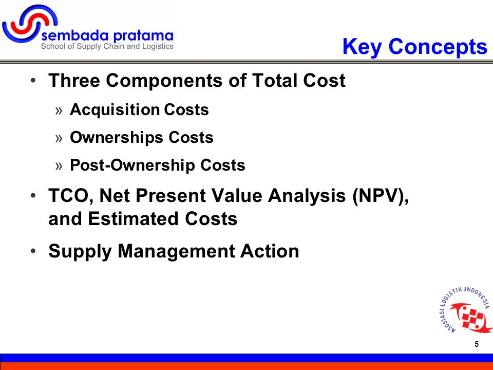 Key Concepts Three Components of Total Cost
