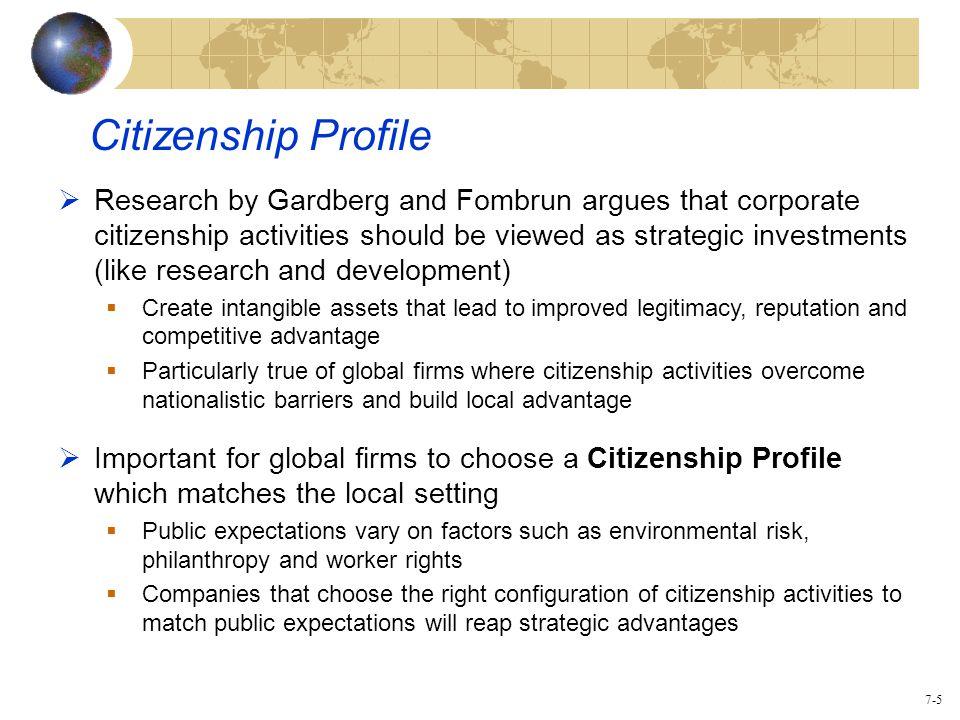 Citizenship Profile