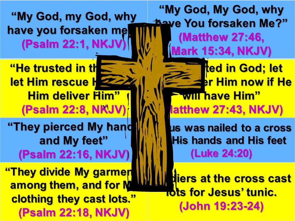 My God, my God, why have you forsaken me (Psalm 22:1, NKJV)