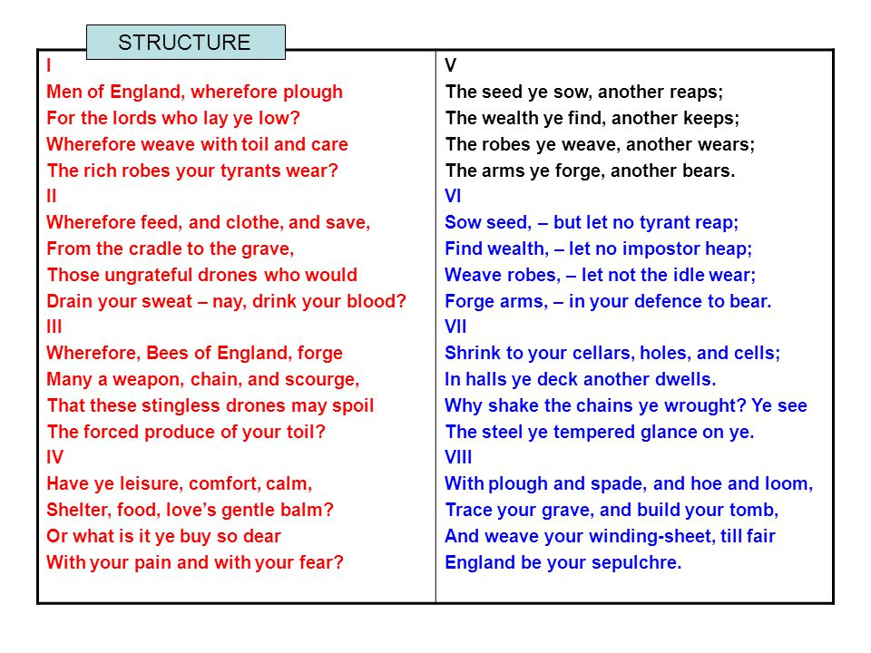 STRUCTURE I Men of England, wherefore plough