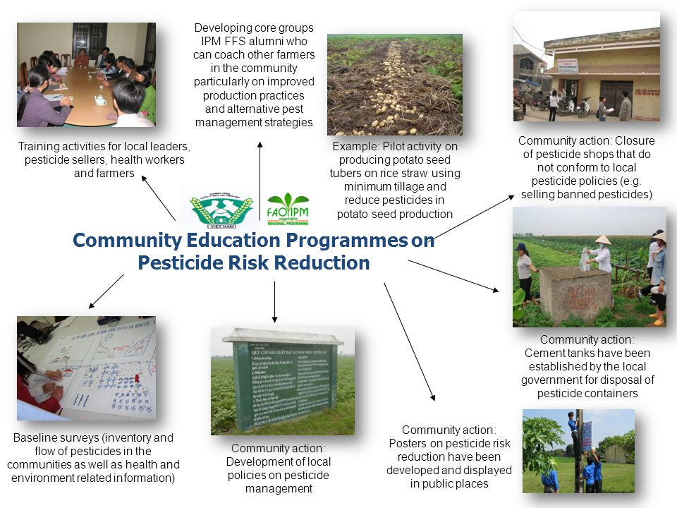 Community Education Programmes on Pesticide Risk Reduction