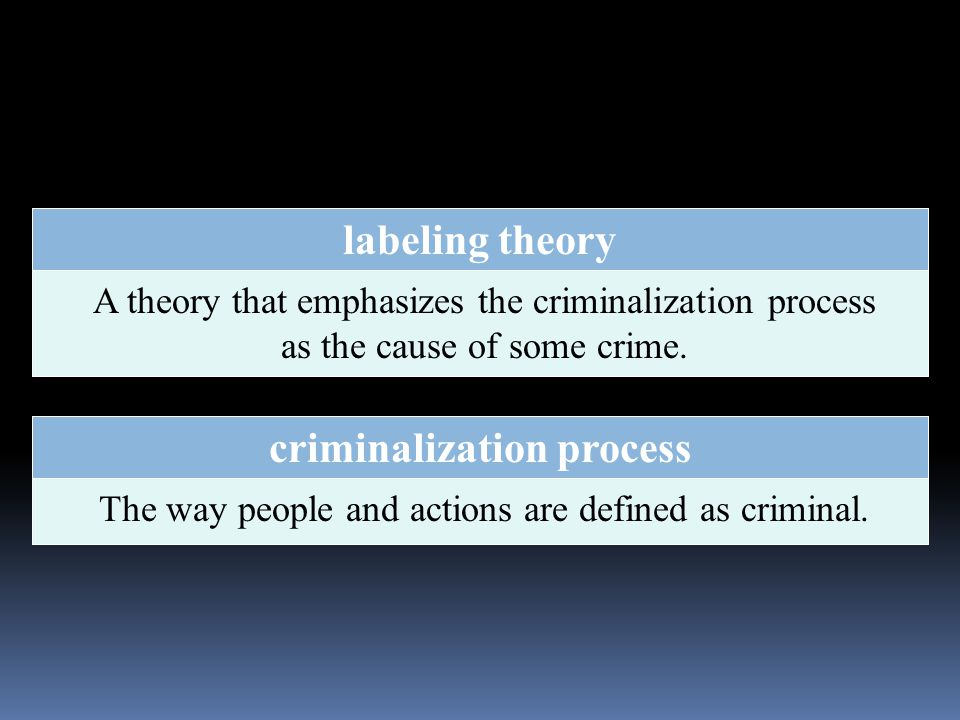 criminalization process