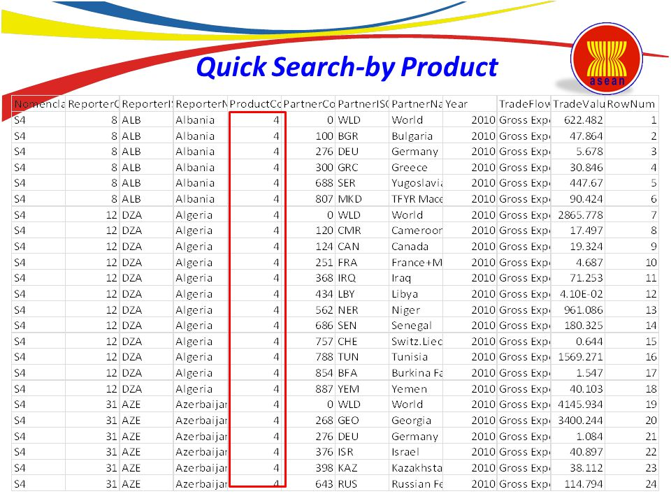 Quick Search-by Product