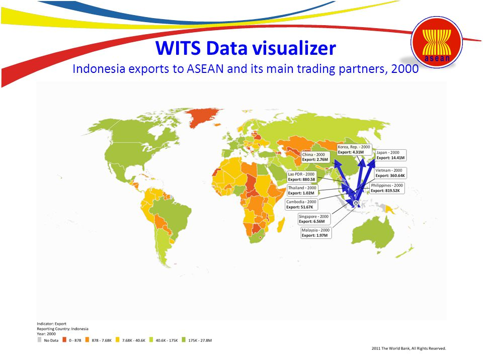 WITS Data visualizer Indonesia exports to ASEAN and its main trading partners, 2000