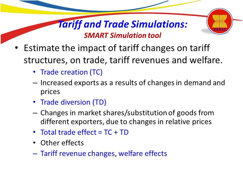 Tariff and Trade Simulations: SMART Simulation tool