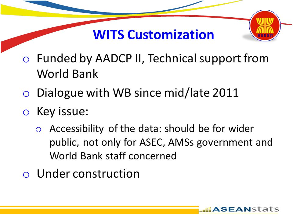 WITS Customization Funded by AADCP II, Technical support from World Bank. Dialogue with WB since mid/late 2011.
