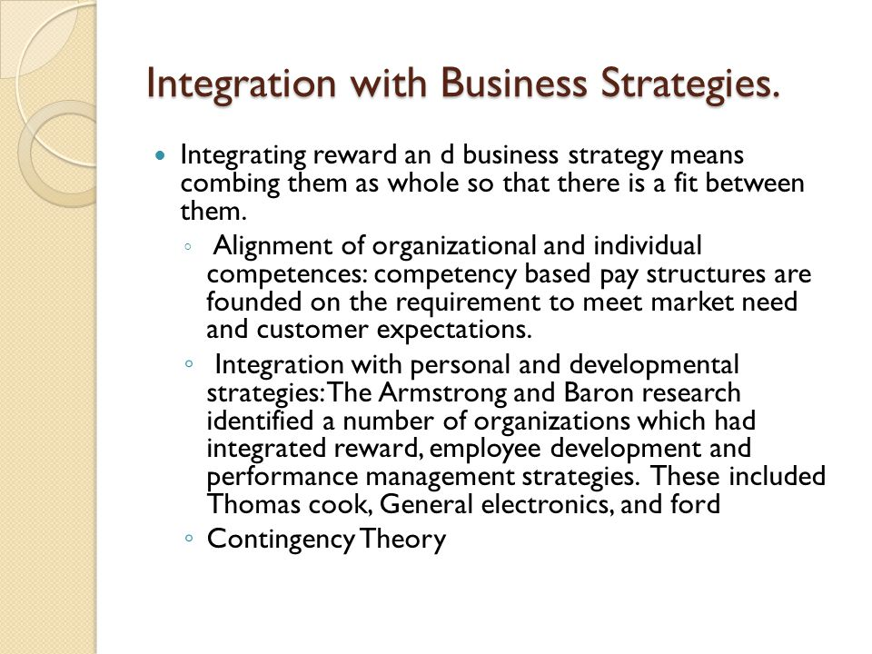Integration with Business Strategies.