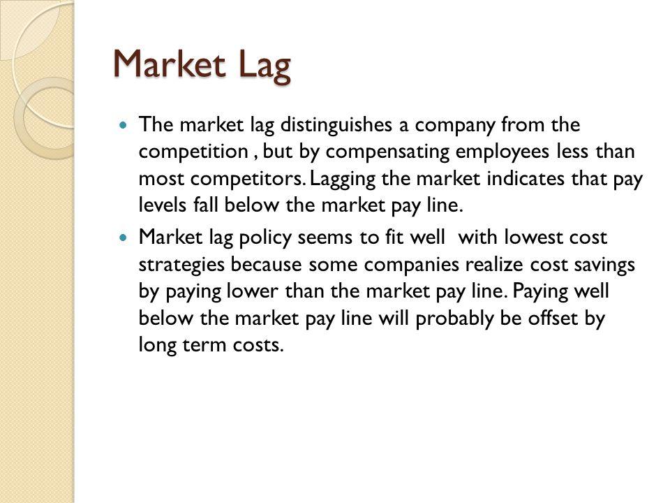Market Lag