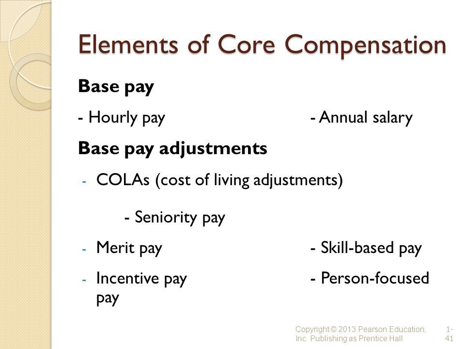 Elements of Core Compensation