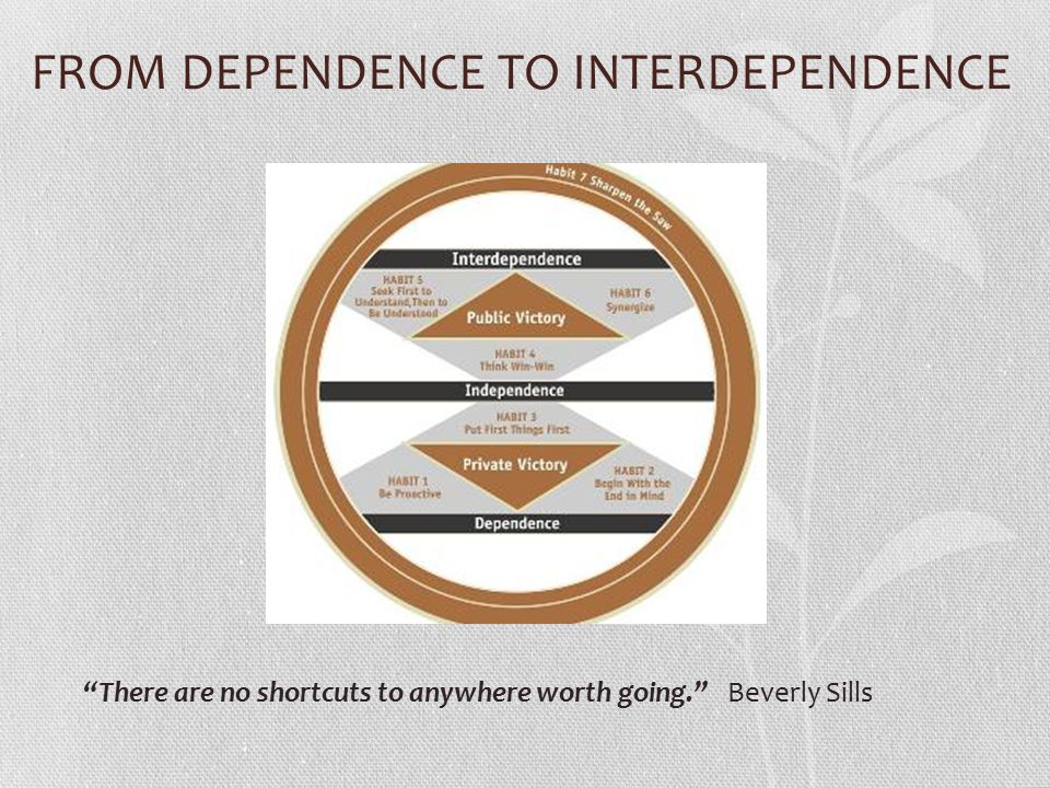 FROM DEPENDENCE TO INTERDEPENDENCE