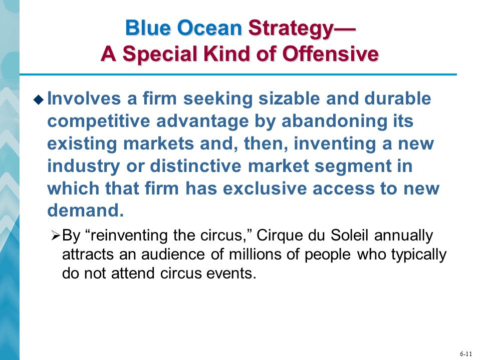Blue Ocean Strategy— A Special Kind of Offensive