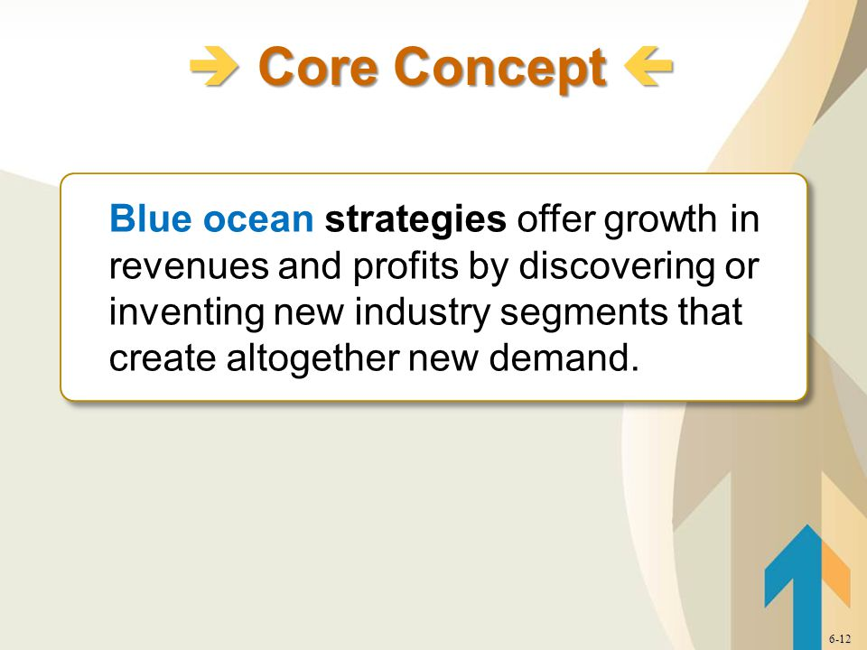 Blue ocean strategies offer growth in revenues and profits by discovering or inventing new industry segments that create altogether new demand.