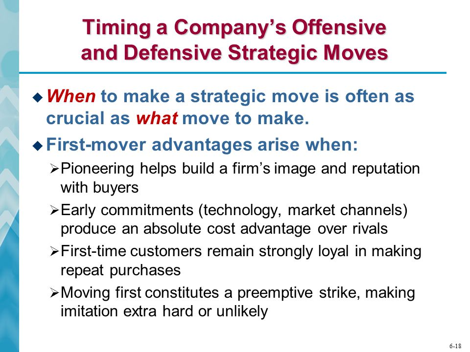 Timing a Company's Offensive and Defensive Strategic Moves